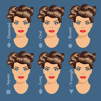 Set of different woman face shapes. 1