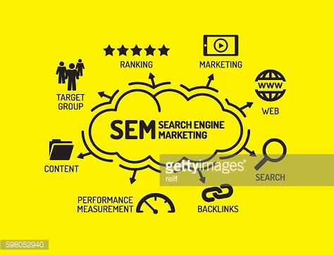 SEM Search Engine Marketing. Chart with keywords and icons