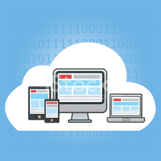 cloud computing on multiple devices and responsive web design