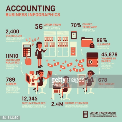 Accounting Infographics