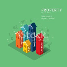 Real estate Property Value concept illustration with isometric b