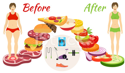 Infographic weight loss. Before and after