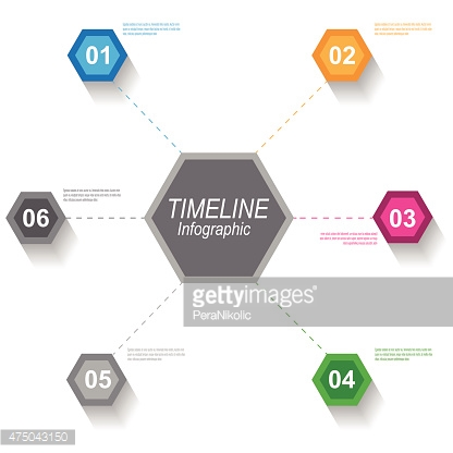 Modern time line design template
