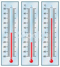 Thermometer. Set.