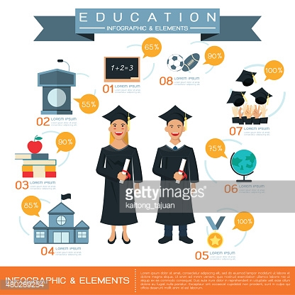 Education infographic design, Student graduate icons set, Vector illustration