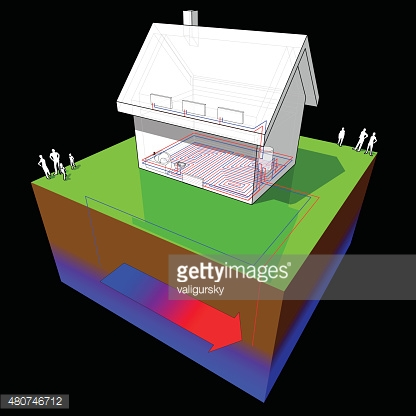 detached  house with geothermal source heat pump