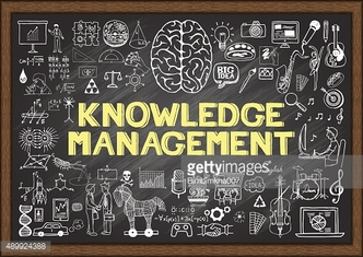 Doodles about KNOWLEDGE MANAGEMENT on chalkboard