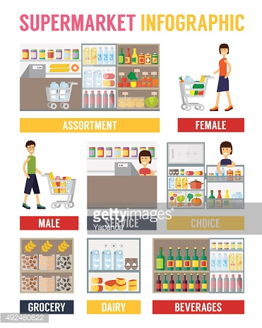 Supermarket infographics, man and woman shopping with cart