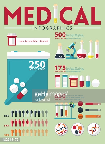Medical infographic in flat design