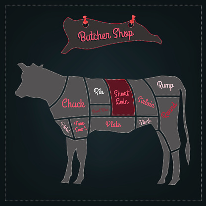 Butcher shop scheme