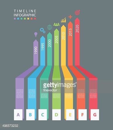 Color timeline infographic design template.