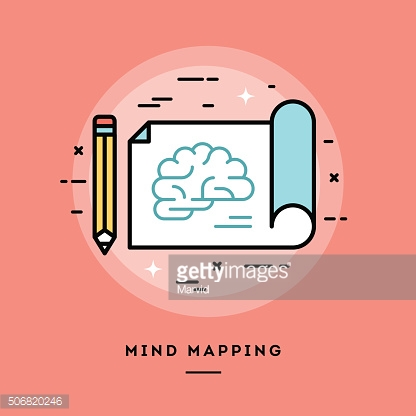 Mind mapping, flat design thin line banner