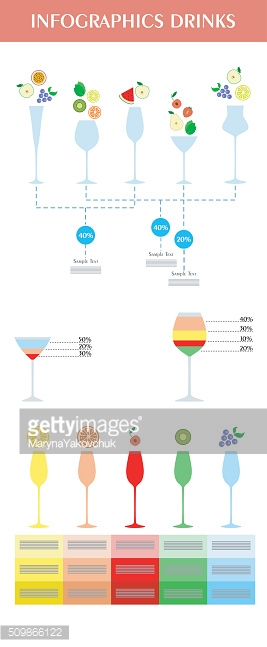 the drinks infographics