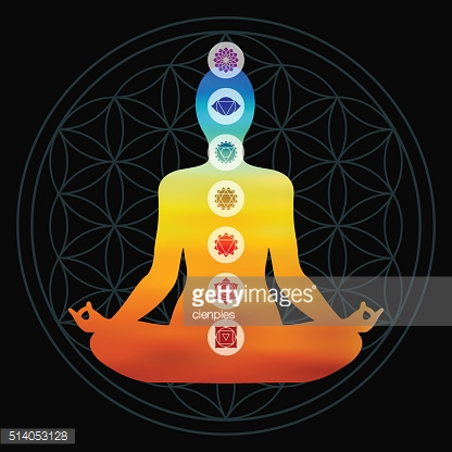 Chakra icons on colorful body silhouette