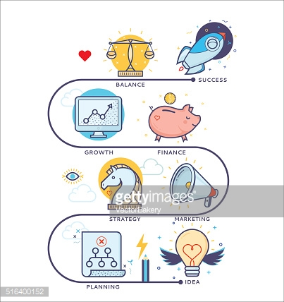 Flat line icons of business project startup process