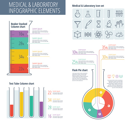 Medical and Lab Infographic