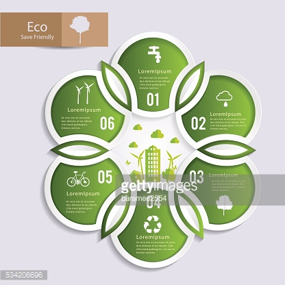 Circle shape form to nature infographic.