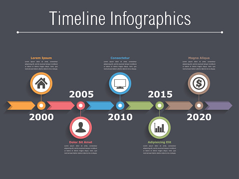 Timeline Infographics