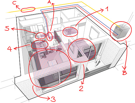 Apartment Diagram With Underfloor Heating and Gas Water ... on heating service, heating control, heating tool,