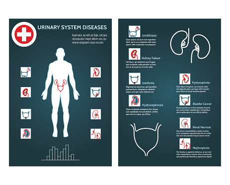 Brochure health flyer template