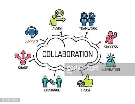 Collaboration. Chart with keywords and icons. Sketch