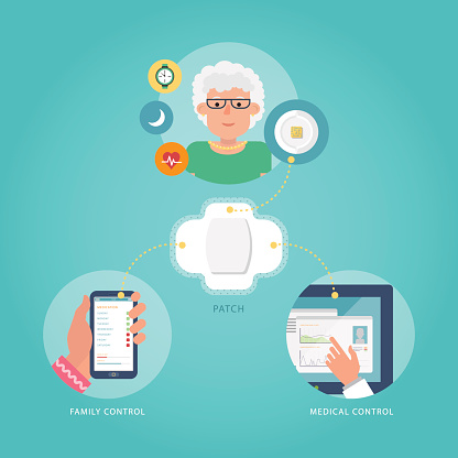 Caring for patients and medical control with smart pills.