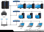 Network Server,Communicatio...