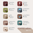 Coffee - Drink,Cafe,Compute...