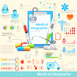 Infographic,Healthcare And ...
