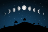 Moon,Phase Image,Twilight,L...