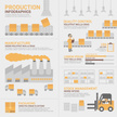 Factory,Infographic,Working...