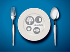 Plate,Dividing,Food,Healthc...