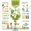 Infographic,Nature,Fuel and...