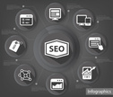 SEO,Internet,optimization,S...