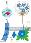 Material,Japanese Wind Chim...