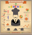 Food,Truck,Infographic,Symb...