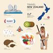 Camping,People,Built Structure,Icon Set,Vacations,Journey,Sport,Design Element,Flat,Vector,Capital Cities,Seafood,Icon,Characters,Rugby,Architecture,Food,Clothing,Orthographic Symbol,Sign,New Zealand,Kiwi Fruit,Tourist,Fruit,Pattern,Bird,Cultures,Travel,Famous Place,Symbol,Illustration,Design,Ornate,Kiwi Bird,Map,Travel Destinations,Sheep,Infographic,Cartoon