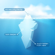 Iceberg - Ice Formation,Arc...