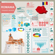 Romania,Romanian Culture,Bucharest,Computer Graphic,News Event,Number,Data,Vector,Famous Place,Physical Geography,World Music,Symbol,Transportation,Earth,Periodic Table,Plan,Ilustration,Business,Travel,Set,Weather,Sign,Counts,Government,Monument - London,Counting,Advice,template,Vampire,Modern,Castle,Finance,Design Professional,Chess Rook,Europe,City,Cartography,Eyesight,People Traveling,World Map,Map,Cultures,Human Eye,Transylvania,Topography,Globe - Man Made Object,Design Element,Information Medium,Set,The Four Elements,Part Of,Computer Icon,continent,Infographic,Monument,Rural Scene,History,Vlad VI,Pattern,Business Travel,People,Country - Geographic Area,Non-Urban Scene,Urban Scene,Flag,Country and Western Music,Residential District,Design