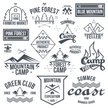 Icon Set,Symbol,Lumberjack,...