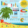 Travel,Infographic,People Traveling,Cultures,Business Travel,Vacations,Airplane,Travel Destinations,Ilustration,Summer,Beach,Weather,Journey,City,Diagram,Relaxation,Leisure Activity,Concepts,Advice,Vector,Data,World Map,Globe - Man Made Object,Camera - Photographic Equipment,clothe,Business,Chart,Earth,Drink,Drinking,Icon Set,Sign,Design Element,World Music,Mode of Transport,Computer Graphic,Part Of,Tripping,The Four Elements,International Landmark,Set,Symbol,Urban Scene,Recreational Pursuit,Apartment,Sea,Computer Icon,Nature,Transportation,Backgrounds,Palm Tree,Graph,Design,Flat,Information Medium,Pattern,Plan,Planet - Space,Cocktail,template,Sphere,Collection,Ideas,Set,Cartography,Periodic Table,Map,Animal Shell