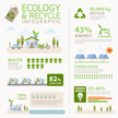 Garbage,Tree,Infographic,Gr...