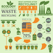 Recycling,Pollution,Design,...