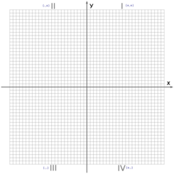Cartesian Plane 0-24 (not numbered)