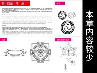 Tibetan Buddhist Symbols And Objects Figure Of Fourteen Source Of Law