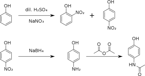 Synthesis Of Paracetamol From Phenol