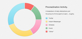 Pretty Little Pie Chart (PSD)