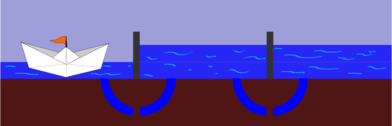 Working of a sluice or lock (phase 1)