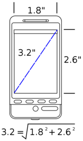Device Screen Size