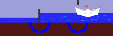 Working of a sluice or lock (phase 8)
